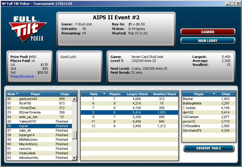 Aips2 Event 2
