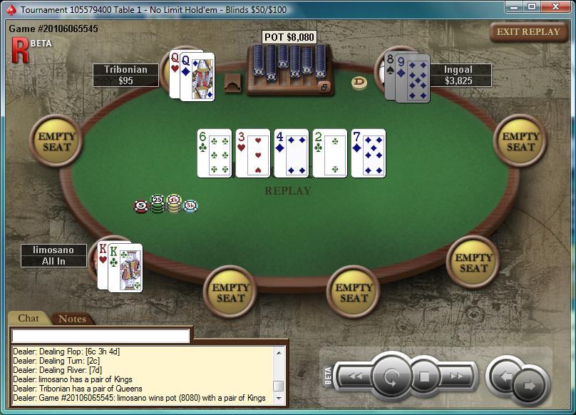 Poker Tastic
