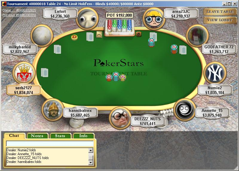 WCOOP Main Event Final Table